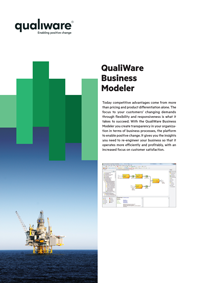 QualiWare Business Modeller
