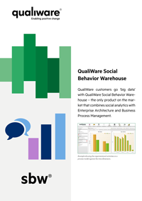 Social Behaviour Warehouse